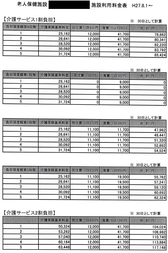 介護老人保健施設利用料金表