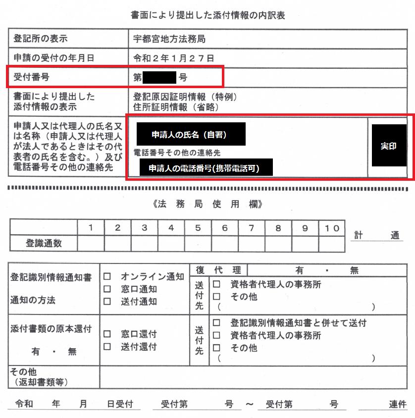 申請用総合ソフト 書面により提出した添付情報の内訳表