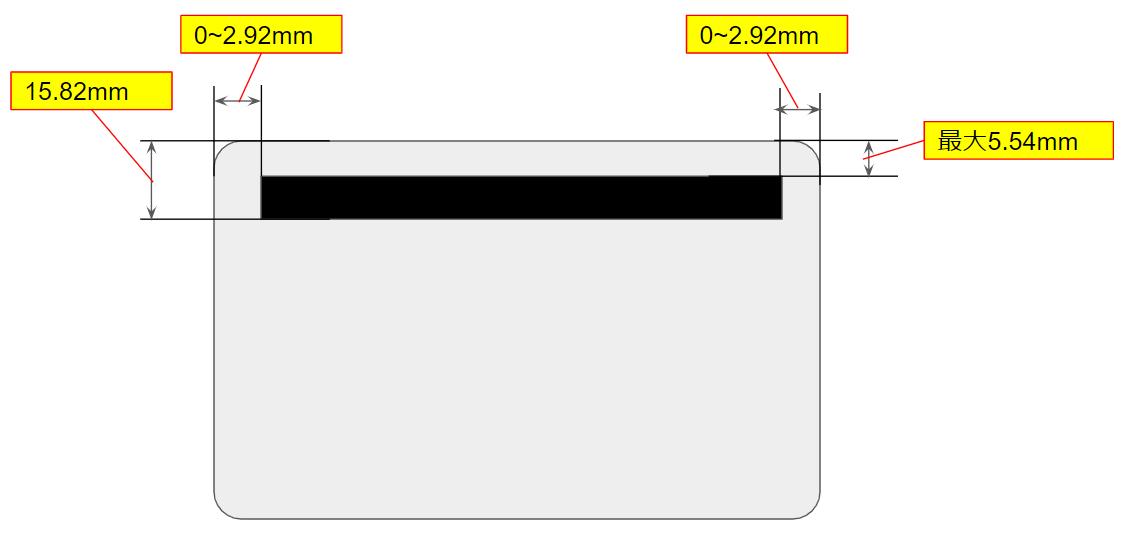 クレジットカード磁気ストライプの仕様全体配置(ISO/IEC 7811-2)