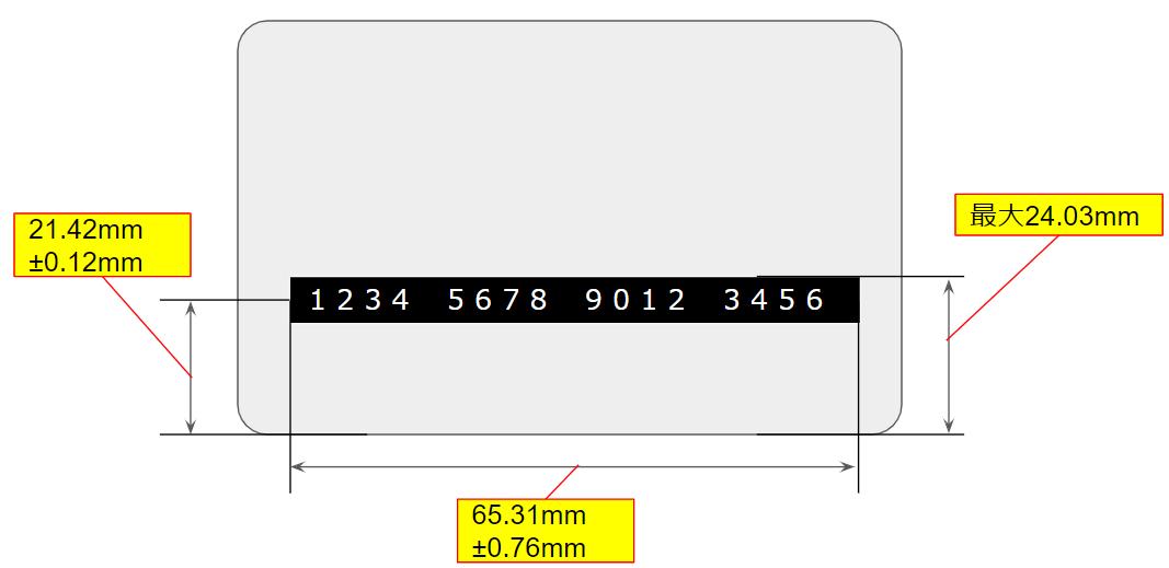 ISO/IEC 7811-1 エンボスの高さ・位置について