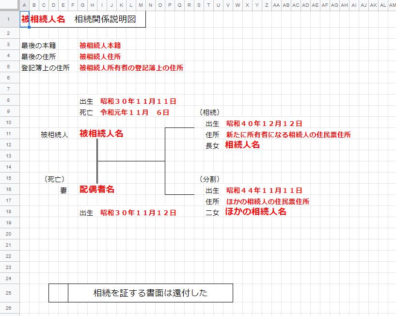 相続関係説明図書式サンプルイメージ