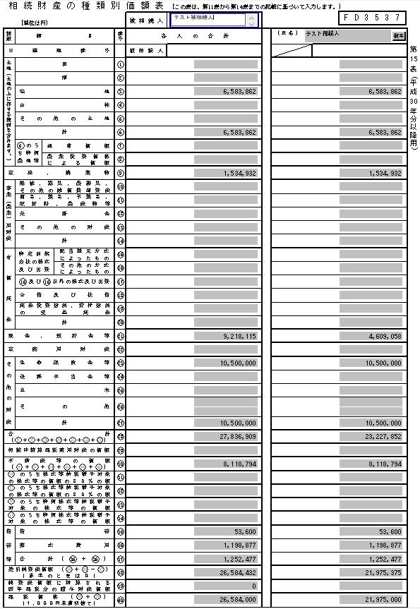 相続税申告 第15表:相続財産の種類別価額表