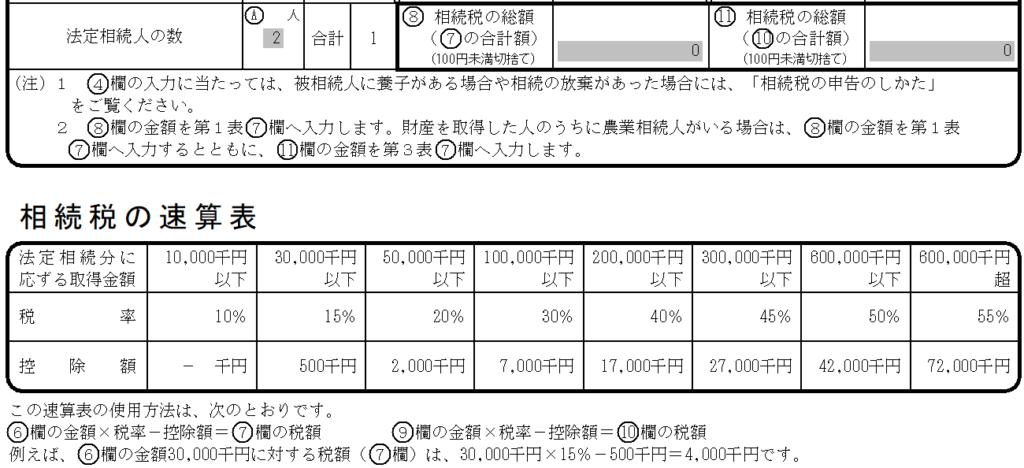 相続税申告 第2表:相続税の総額の計算書下部