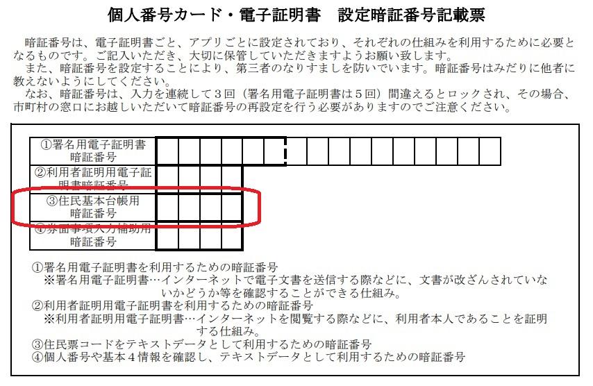 マイナンバーカードの「住民基本台帳用暗証番号」は暗証番号記載票のどの部分?