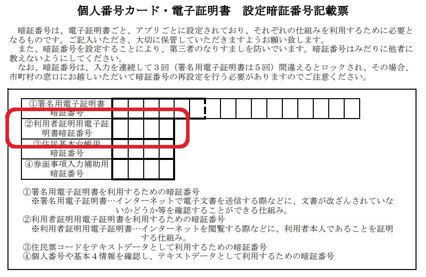 マイナンバーカードの「利用者証明用電子証明書」は暗証番号記載票のどの部分?