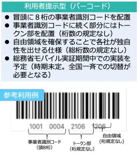 JPQR「統一バーコード(CPM)」の仕様
