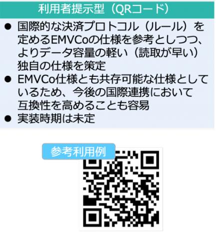JPQR「統一QRコード(CPM)」の仕様