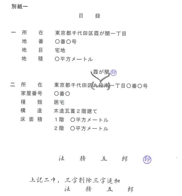 遺言書の内容の修正イメージ