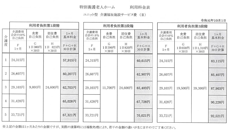 特別養護老人ホーム(介護老人福祉施設)の料金表【利用者負担1~3段階】