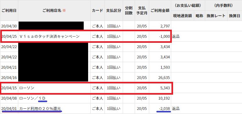 Visaタッチ決済「1000円までタダ」キャンペーンを受けてみた!