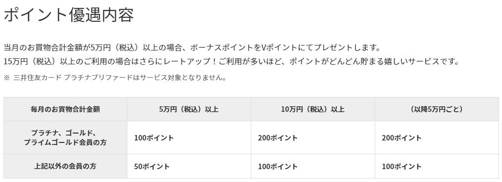 三井住友カードのVポイントは「カード利用額引落」か「Tポイントに交換」できる