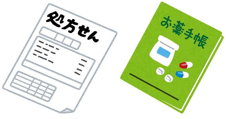 マイナンバーカードのお薬手帳化と処方箋の電子化【2022年度~】