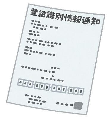 相続登記等の申請の義務化【2021年以降】