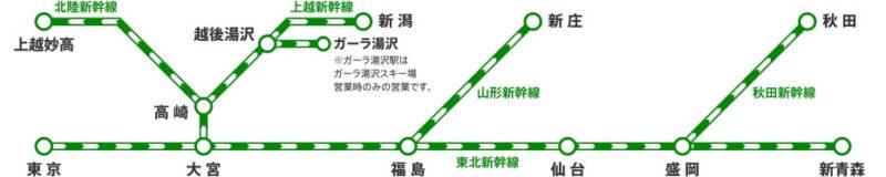 タッチでGo!新幹線サービスエリア
