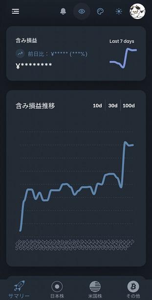 43juniは損益推移をグラフで見れる!
