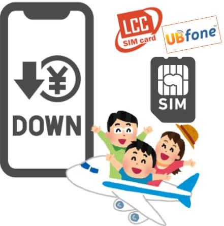 SIMフリースマホのメリット⑧:海外SIMを利用できる