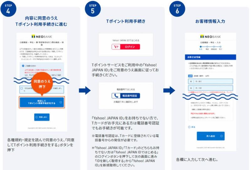 「T NEOBANK」の申し込みの流れ6ステップ