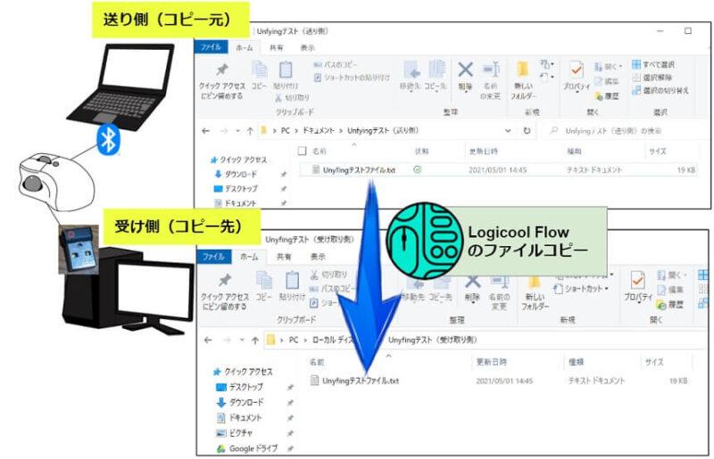 Logicool Flowで同一ネットワーク上の別PCへファイルをコピー