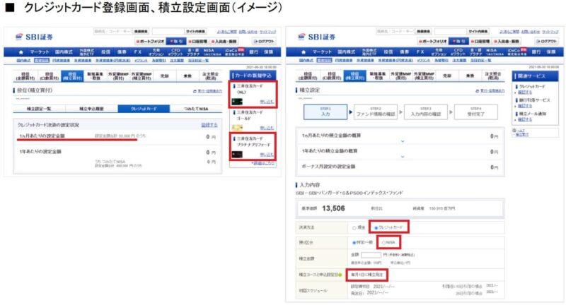 SBI証券で三井住友カードクレジット投信積立の設定方法