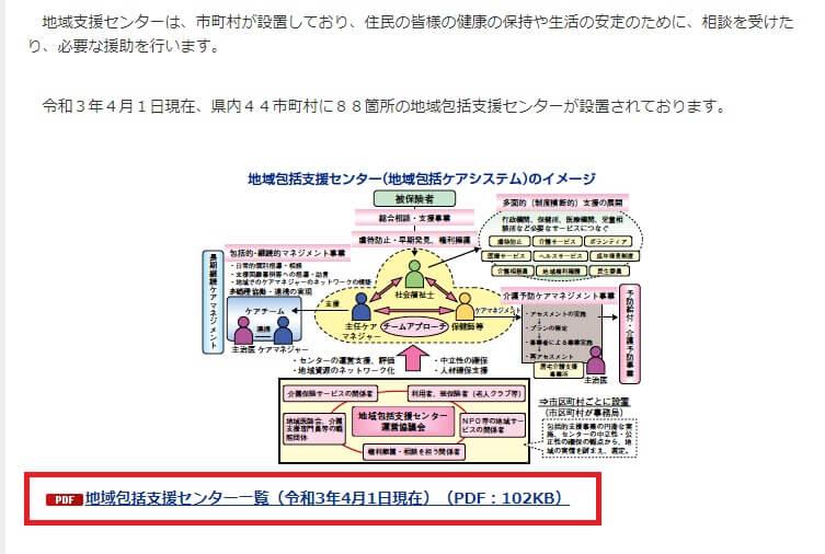 茨城県の地域包括支援センター一覧
