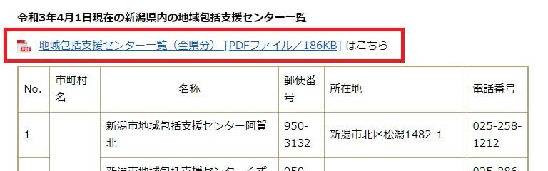新潟県の地域包括支援センター一覧