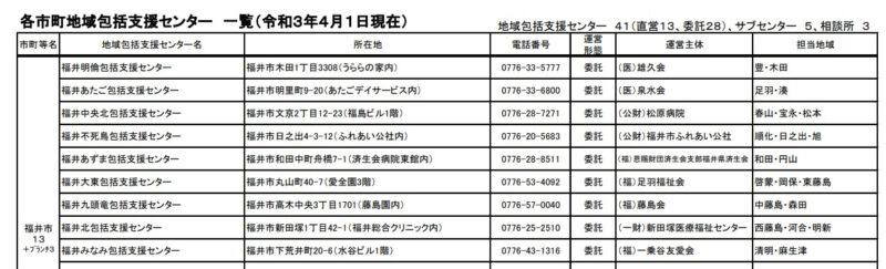 福井県の地域包括支援センター一覧