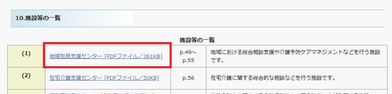 愛知県の地域包括支援センター一覧
