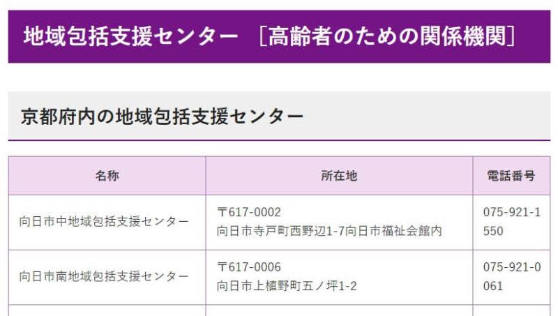 京都府の地域包括支援センター一覧