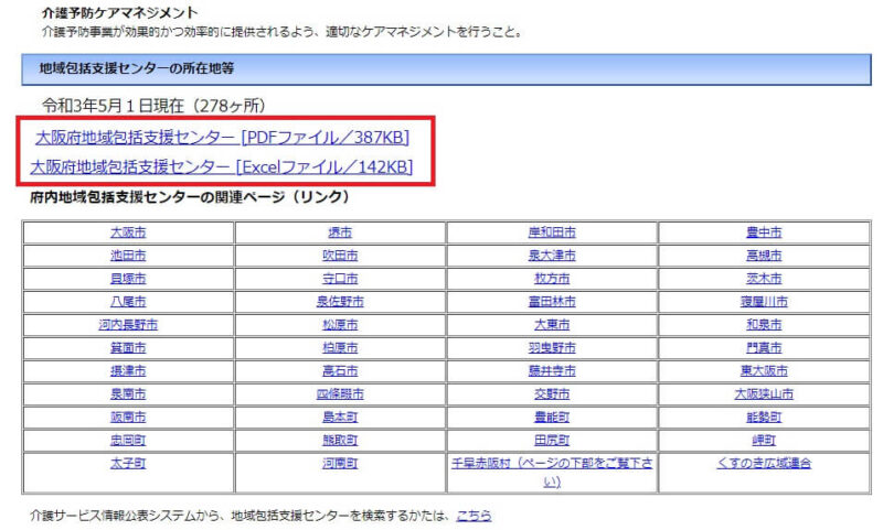大阪府の地域包括支援センター一覧