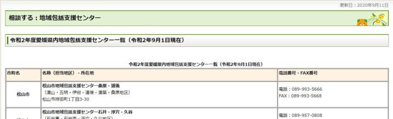 愛媛県の地域包括支援センター一覧