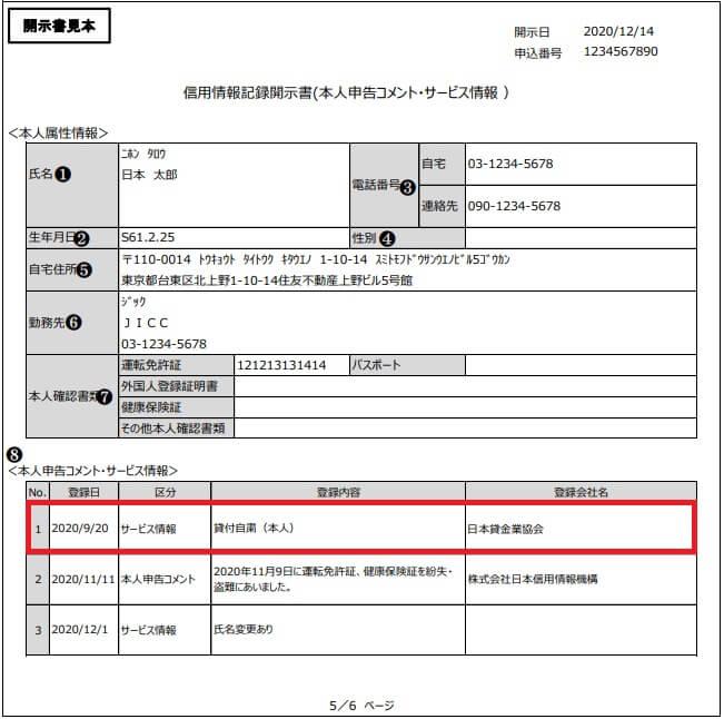 貸付自粛制度が登録された登録情報開示報告書サンプル:【JICC】(株)日本信用情報機構