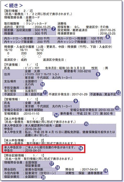 貸付自粛制度が登録された登録情報開示報告書サンプル:【KSC】全国銀行個人信用情報センター